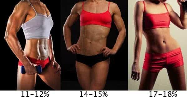 testzsír éget a nők egészsége